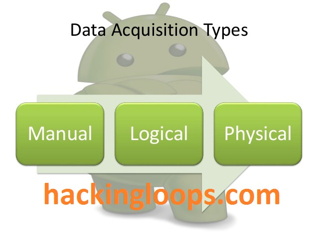 Android Forensics Tutorial - Data Acquisition Types