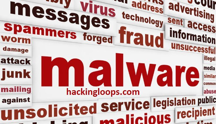 Types of Malware - Malware types list