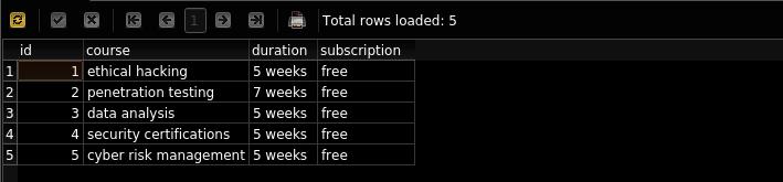 5 rows output
