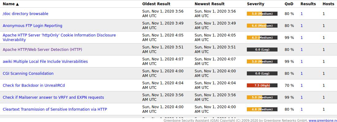vulnerabilities list results